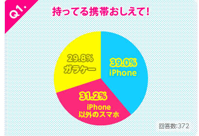 android-女子中高生のスマホ利用の実態調査