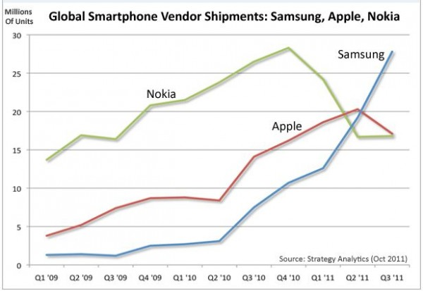 android-samsung-smartphone-leader