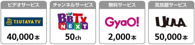 android-SoftBank SmartTV