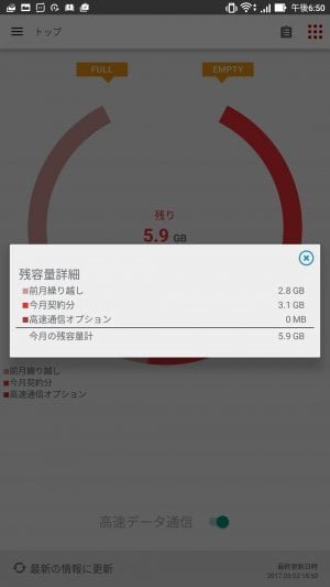 格安SIM 選び方 楽天モバイル