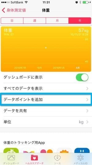 iPhone ヘルスケア 体重
