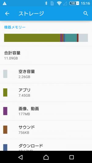 Xperia Android 5.0:機器メモリー