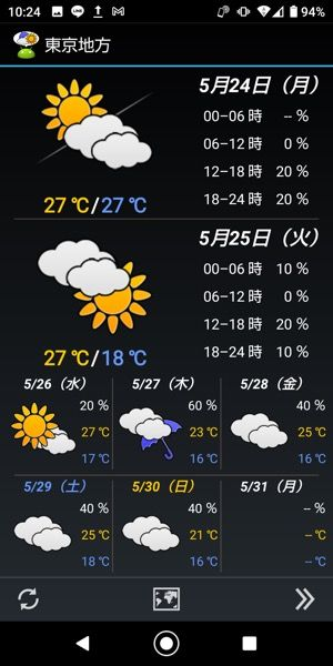 WeatherNow 予報画面