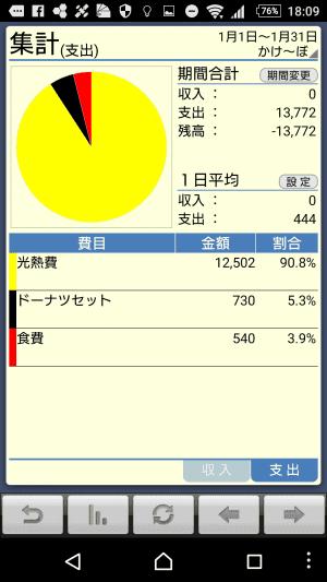 家計簿アプリ かけ~ぼ