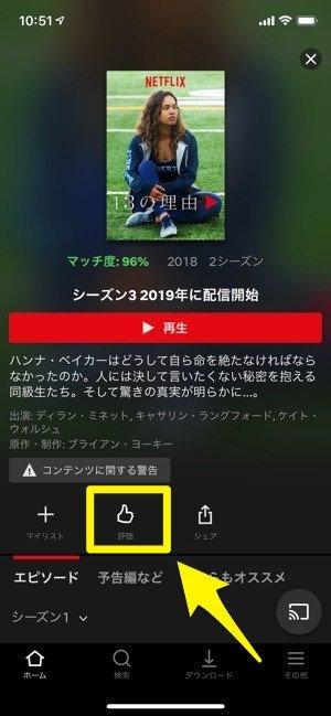 Netflix 評価