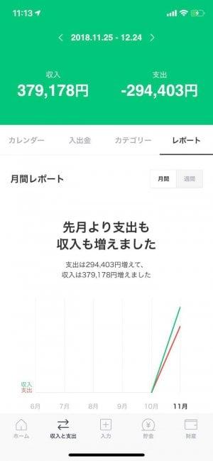 アプリ版 LINE家計簿