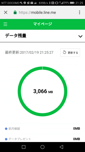 格安SIM 選び方 LINEモバイル