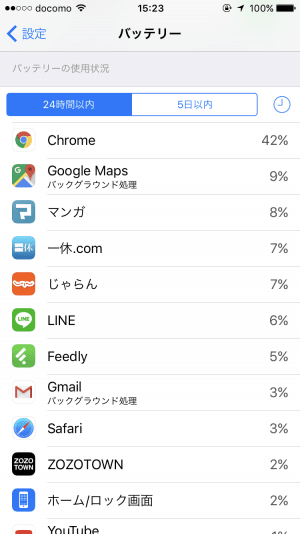 iPhone バッテリー 節約