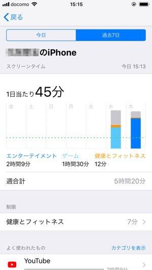 iPhoneの「スクリーンタイム」機能とは? デバイスと上手に付き合うために