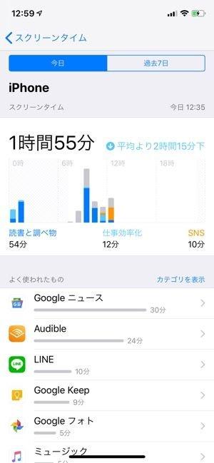 スクリーンタイムでアプリの使用時間を確認する