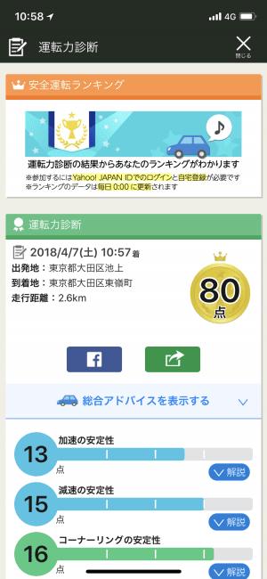 Yahoo!カーナビ 使い方