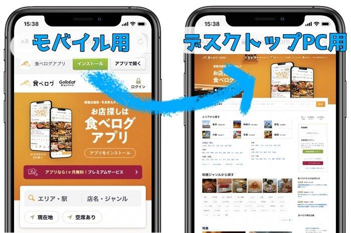 スマホでPC(デスクトップ)向けウェブサイトを見る方法(iPhone/Android)