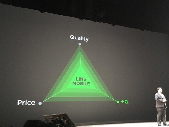 速報:LINE、MVNO事業に参入 LINE・Facebook・Twitter関連の通信料を無料化
