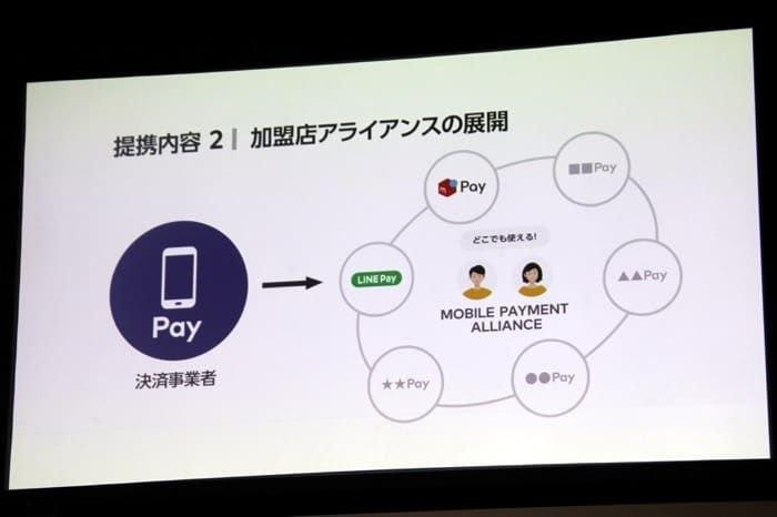 LINE Payとメルペイが提携 今夏より加盟店を相互開放