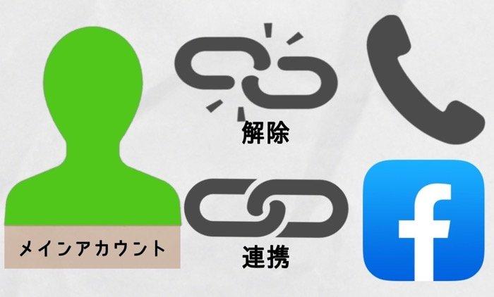 LINE アカウント 複数