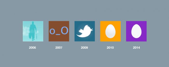 Twitter:デフォルトのプロフィール画像