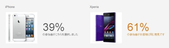 「iPhone vs Xperia あなたはどちら派?」