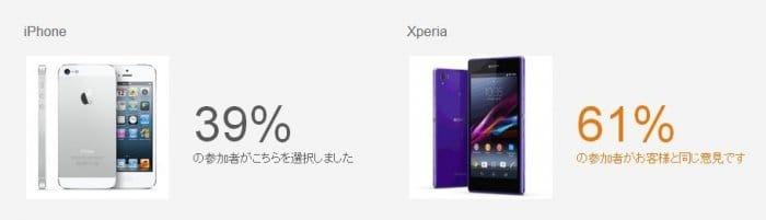 「iPhone vs Xperia あなたはどちら派?」
