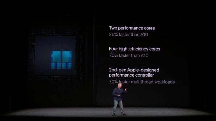 iPhone 8/8 Plus 基本スペック・画面サイズ