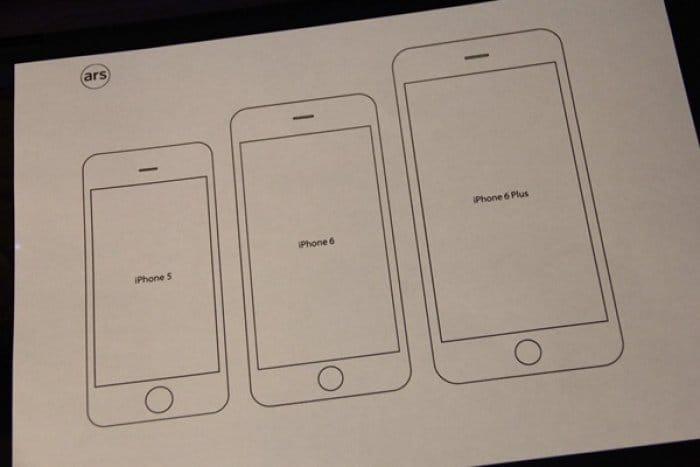iPhone 6 と iPhone 6 Plus の型紙