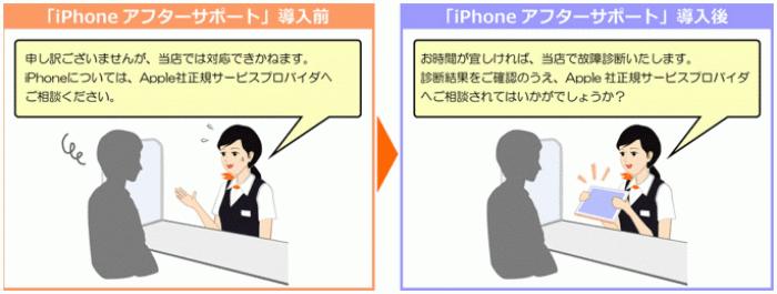 iPhone 修理 au