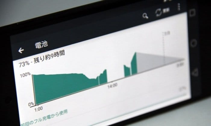 Android L 電池
