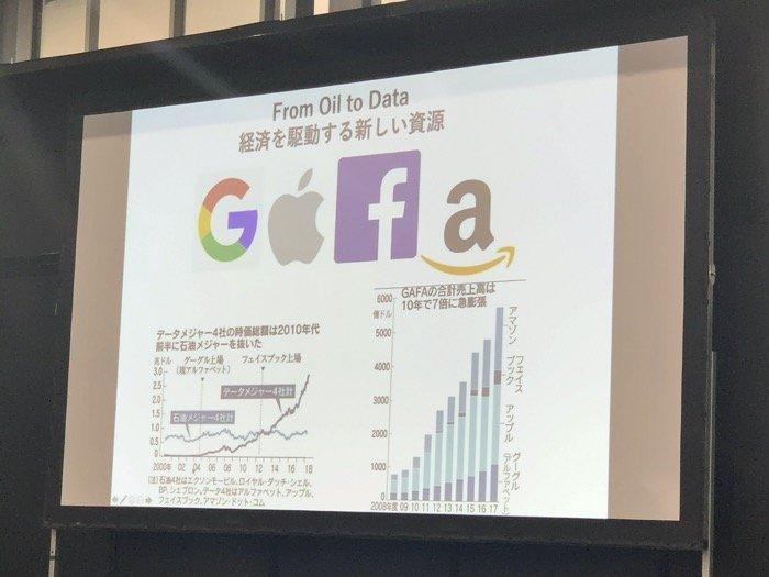 データメジャー企業のGoogle、Amazon、Facebook、Appl