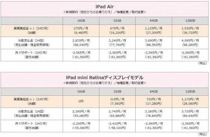 iPad  ドコモ 価格