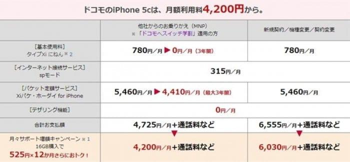 ドコモ iPhone5c 料金プラン