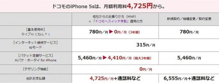 ドコモ iPhone5s 料金プラン