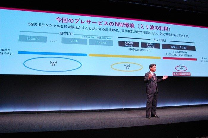 ドコモ5Gプレサービス発表会 プレサービスでのネットワーク環境