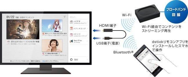 SmartTV dstick 01