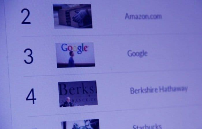 フォーチュン「世界で最も賞賛される企業 ベスト50」を発表──3位はGoogle、2位Amazon、気になる1位は?