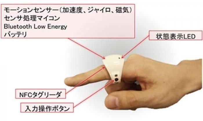 富士通 指輪型のウェアラブル端末