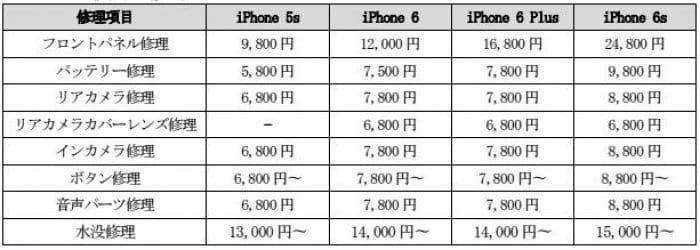 iPhone 修理 ゲオ