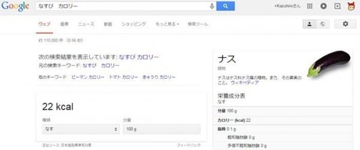 グーグル検索 カロリー・栄養成分表