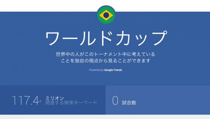 Google Road to Brazil