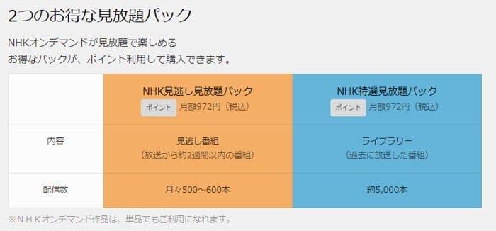 NHKオンデマンド 見放題パック一覧
