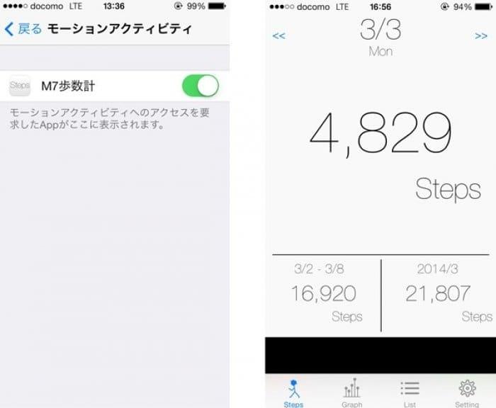 iPhone 5s モーションアクティビティ