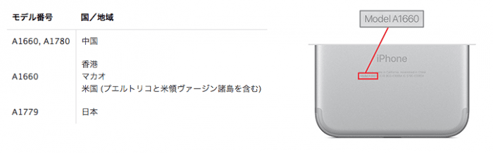 iPhone7 圏外 無償修理プログラム