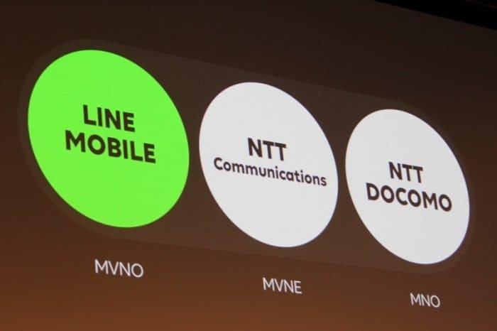 LINEモバイル:MVNO/MVNE/MNO