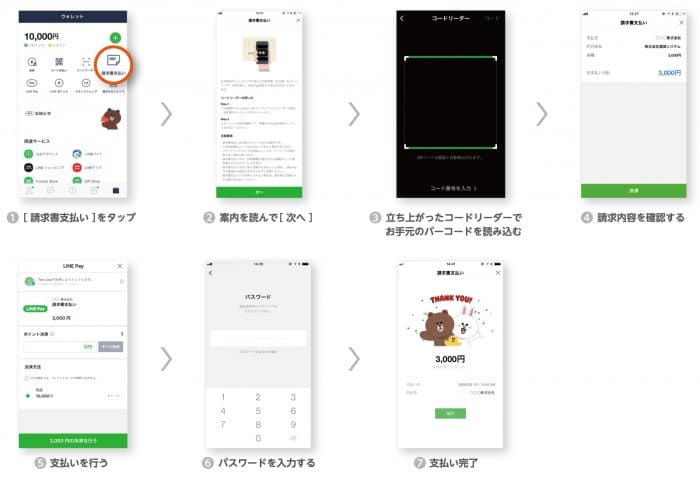 LINE Pay 請求書支払い 大阪