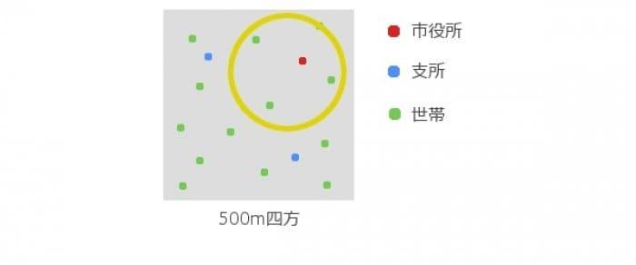SoftBank 実人口カバー率の解説図