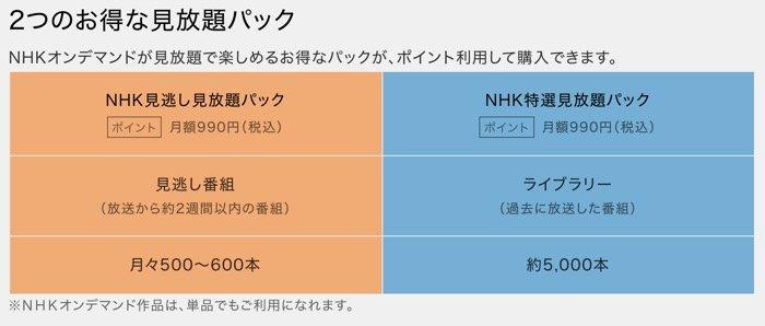 NHKオンデマンドを見る