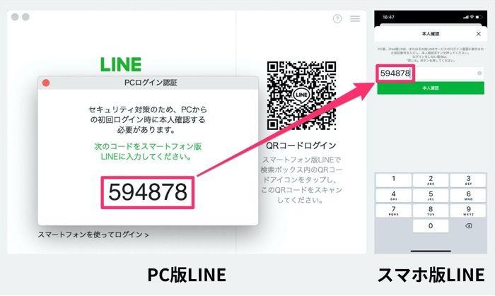 【PC版LINE】初回ログイン時の本人認証
