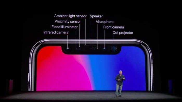 iPhone X:TrueDepthカメラシステム