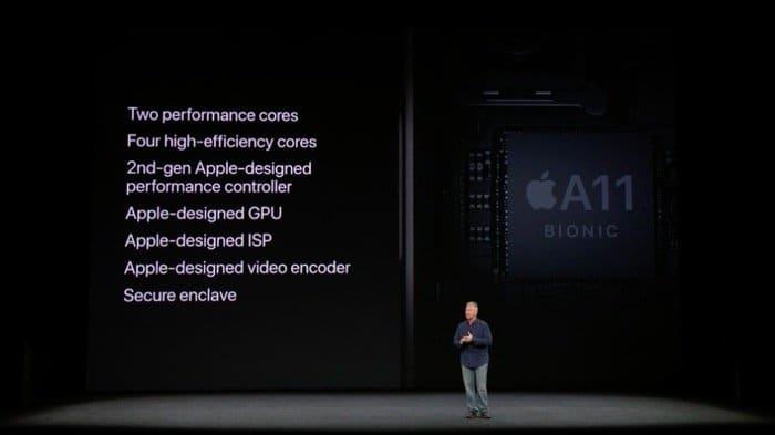 iPhone X:A11 Bionicチップ