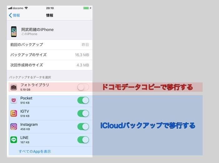 ドコモデータコピーとiCloudバックアップの使い分け