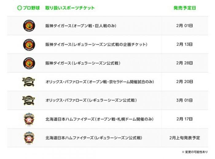 LINEチケット スポーツ プロ野球 Jリーグ