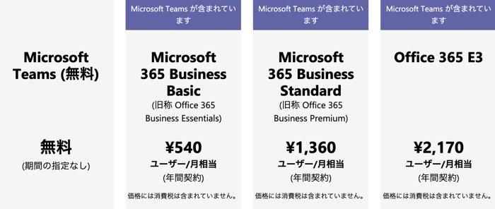 Microsoft Teams 有料版と無料版